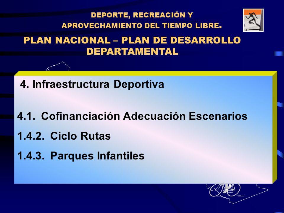 PLAN NACIONAL – PLAN DE DESARROLLO DEPARTAMENTAL DEPORTE, RECREACIÓN Y APROVECHAMIENTO DEL TIEMPO LIBRE. 4 5 6 7 10 12 8 9 11 13 4. Infraestructura De