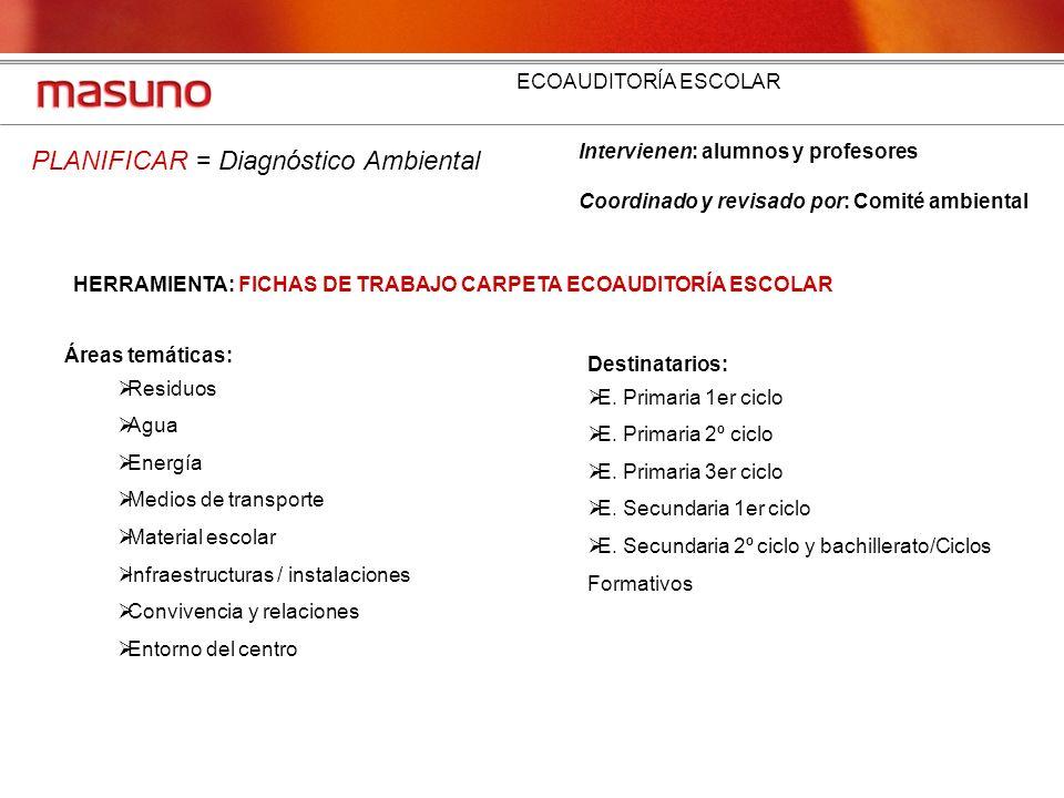 ECOAUDITORÍA ESCOLAR PLANIFICAR = Diagnóstico Ambiental Orientaciones: Equipo Descubridores.