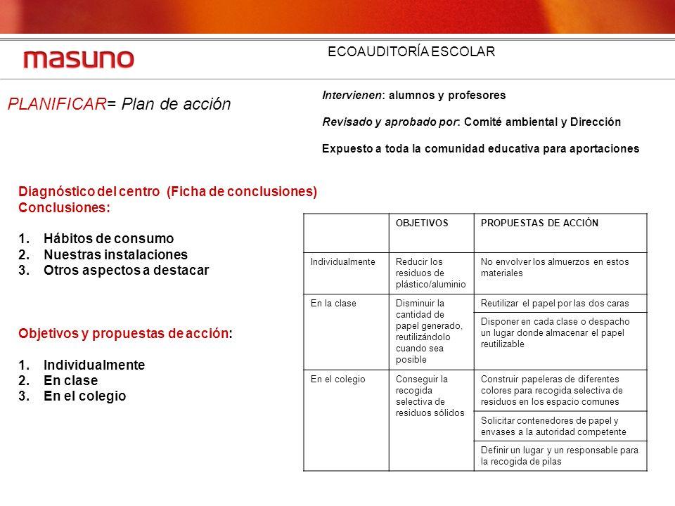 ECOAUDITORÍA ESCOLAR PLANIFICAR= Plan de acción Diagnóstico del centro (Ficha de conclusiones) Conclusiones: 1.Hábitos de consumo 2.Nuestras instalaci