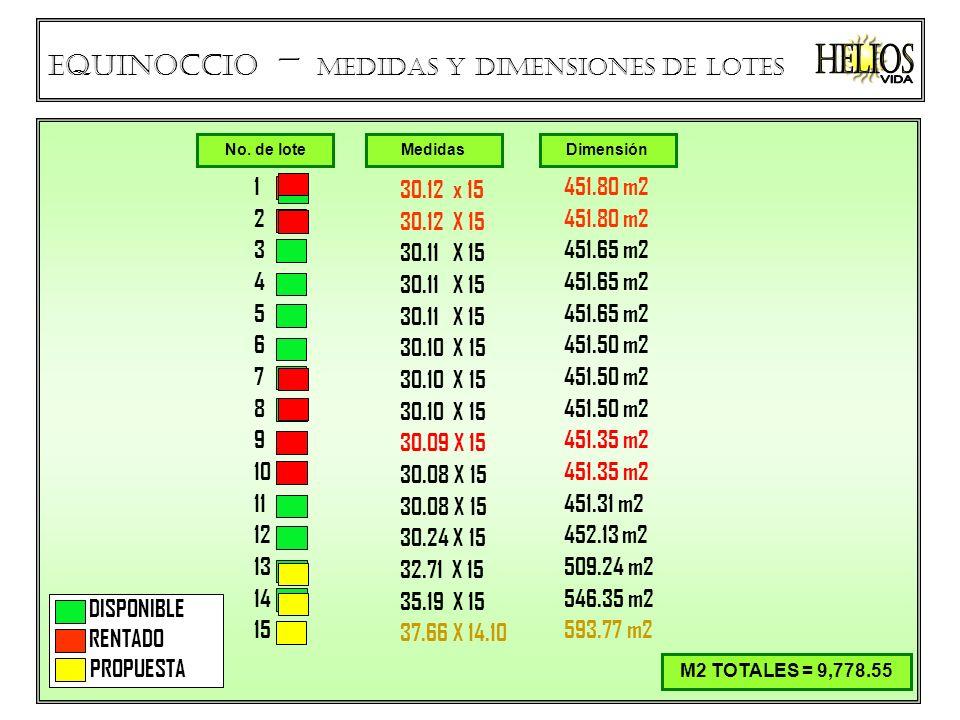 Equinoccio – medidas y dimensiones de lotes No. de loteMedidasDimensión 1 2 3 4 5 6 7 8 9 10 11 12 13 14 15 451.80 m2 451.65 m2 451.50 m2 451.35 m2 45