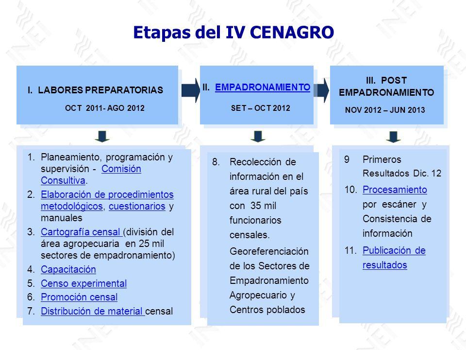 Etapas del IV CENAGRO 8.Recolección de información en el área rural del país con 35 mil funcionarios censales. Georeferenciación de los Sectores de Em