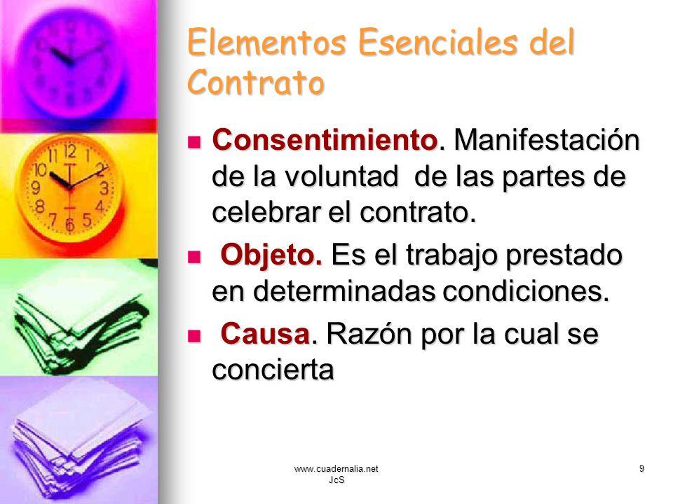 www.cuadernalia.net JcS 9 Elementos Esenciales del Contrato Consentimiento. Manifestación de la voluntad de las partes de celebrar el contrato. Consen