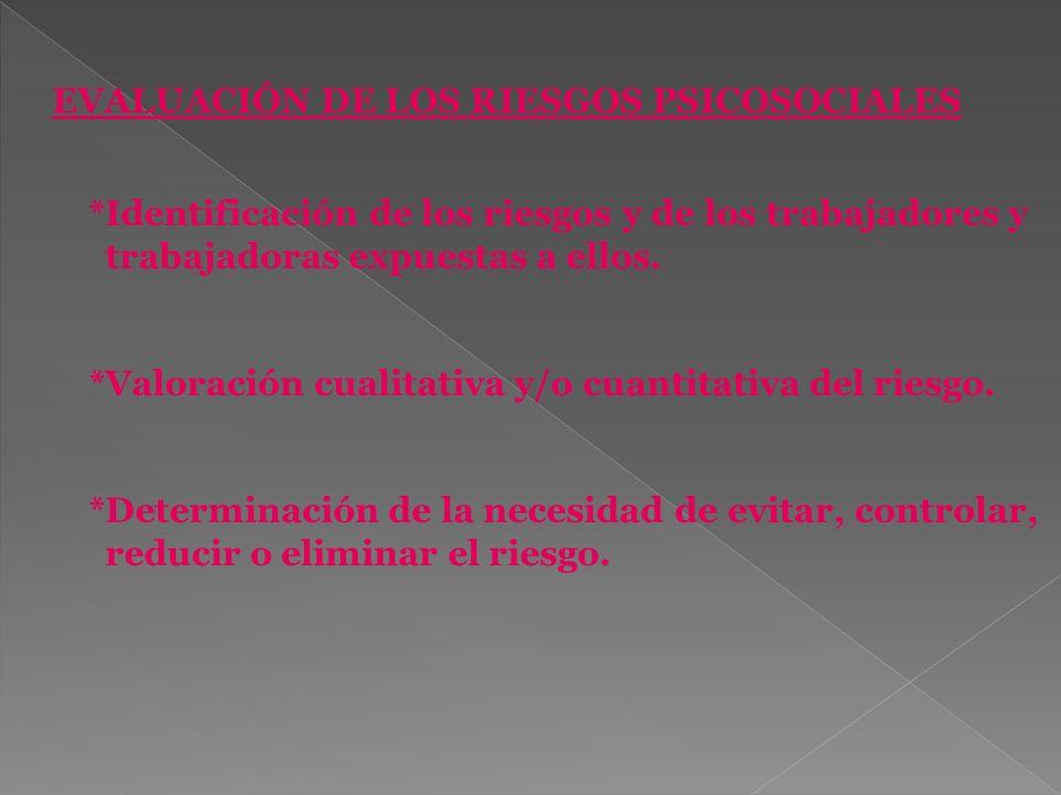 EVALUACIÓN DE LOS RIESGOS PSICOSOCIALES *Identificación de los riesgos y de los trabajadores y trabajadoras expuestas a ellos. *Valoración cualitativa
