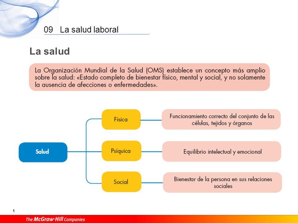 09 La salud laboral 11 Derechos y obligaciones del trabajador