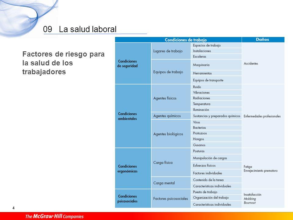 09 La salud laboral 3 La prevención de riesgos Prevención. Es el conjunto de actividades o medidas adoptadas o previstas en todas las fases de activid