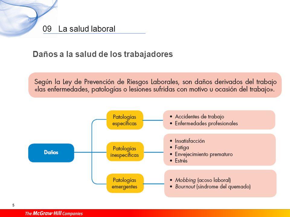 09 La salud laboral 4 Factores de riesgo para la salud de los trabajadores
