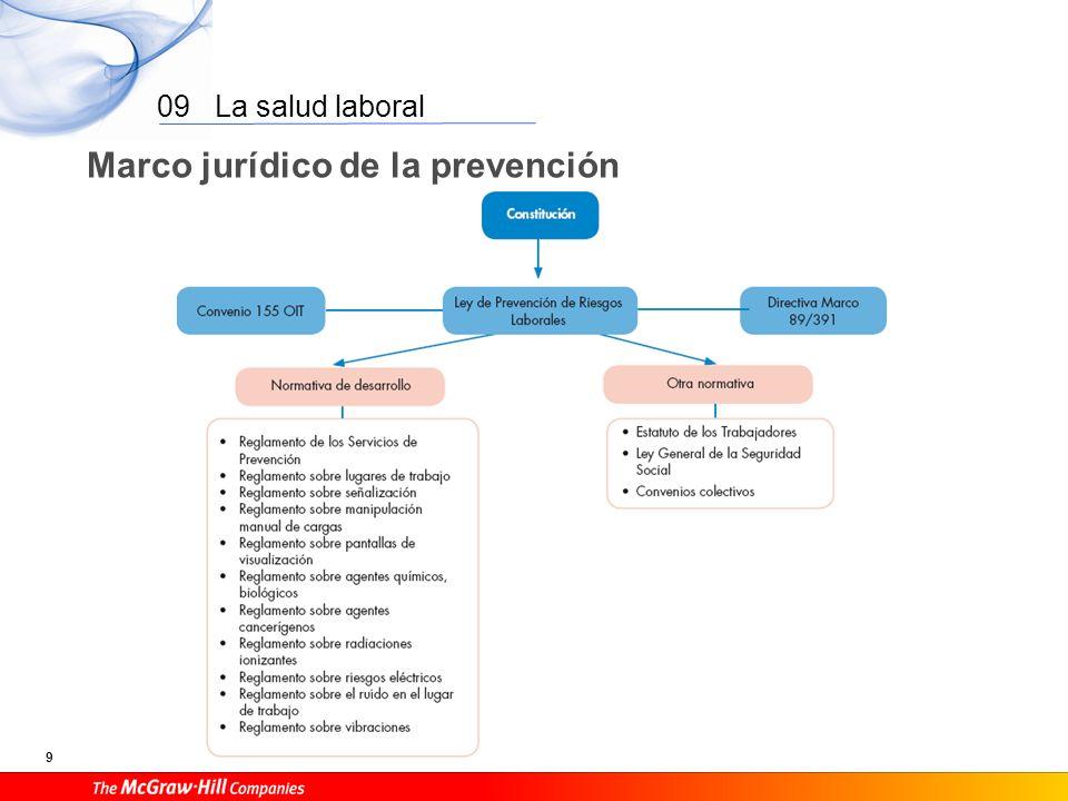 09 La salud laboral 9 Marco jurídico de la prevención