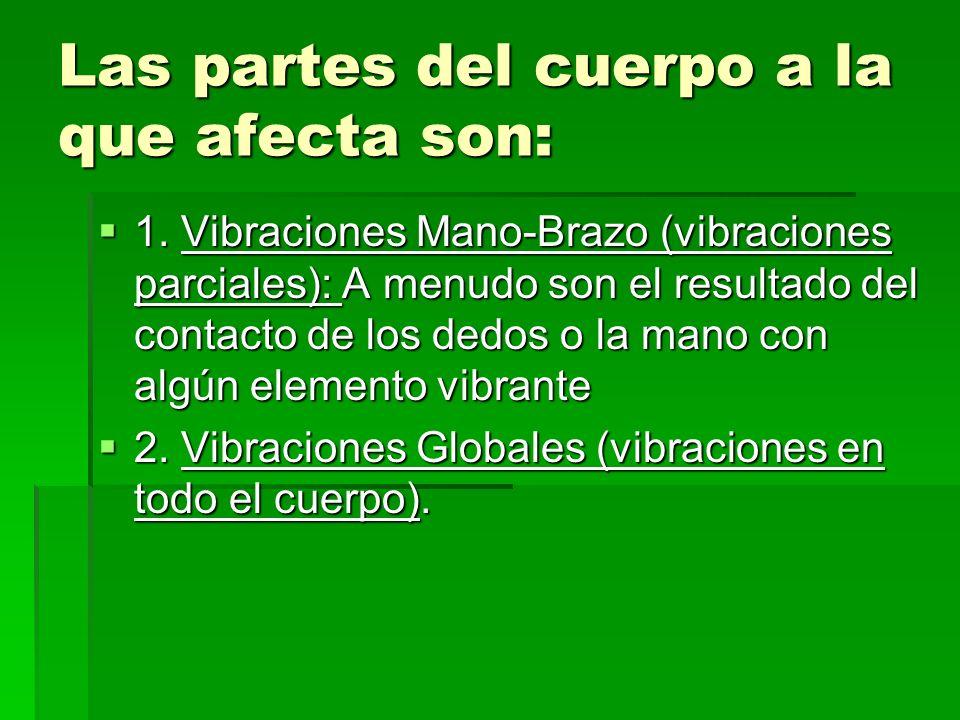 Las partes del cuerpo a la que afecta son: 1. Vibraciones Mano-Brazo (vibraciones parciales): A menudo son el resultado del contacto de los dedos o la