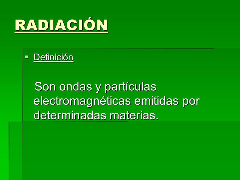 RADIACIÓN Definición Definición Son ondas y partículas electromagnéticas emitidas por determinadas materias. Son ondas y partículas electromagnéticas