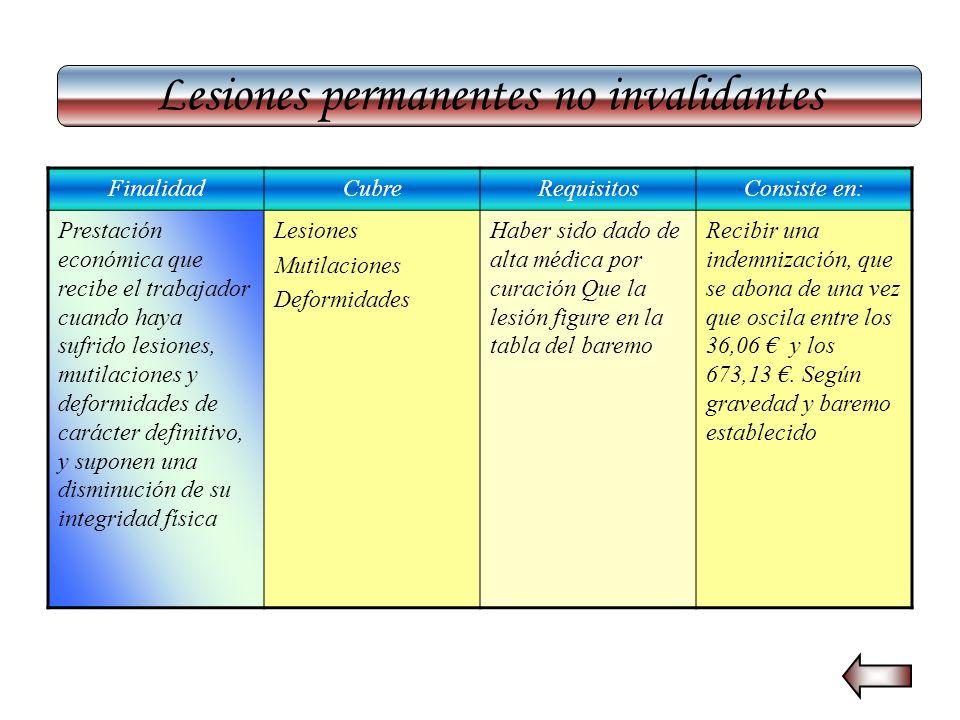 Lesiones permanentes no invalidantes FinalidadCubreRequisitosConsiste en: Prestación económica que recibe el trabajador cuando haya sufrido lesiones,