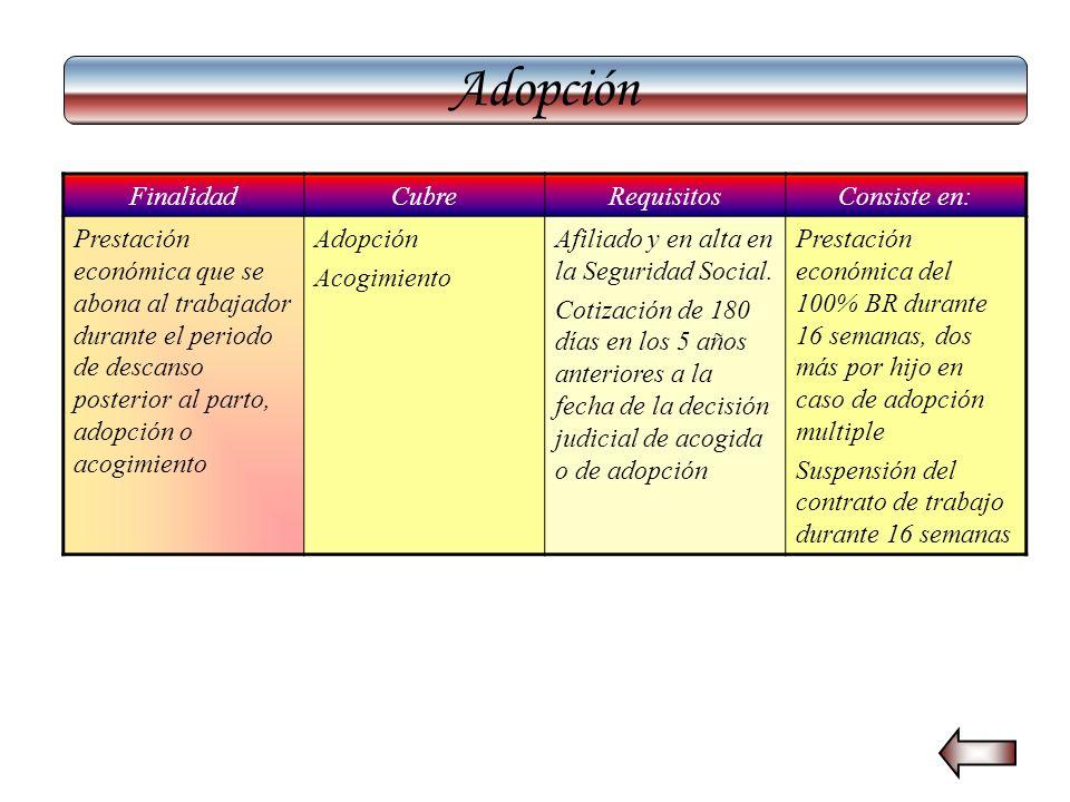Adopción FinalidadCubreRequisitosConsiste en: Prestación económica que se abona al trabajador durante el periodo de descanso posterior al parto, adopc