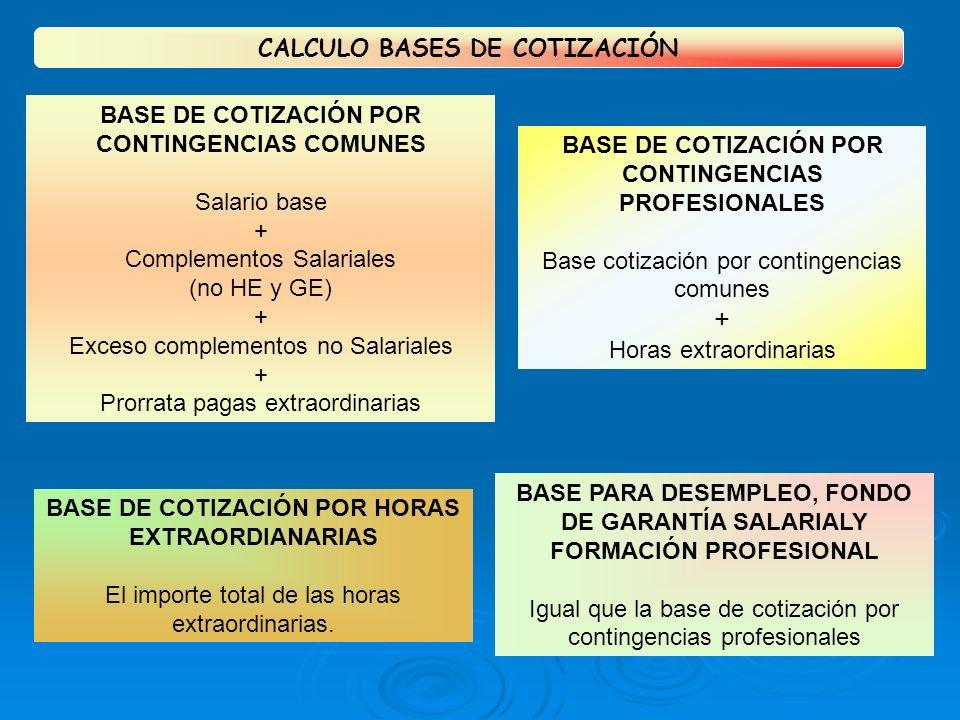 BASE DE COTIZACIÓN POR CONTINGENCIAS COMUNES Salario base + Complementos Salariales (no HE y GE) + Exceso complementos no Salariales + Prorrata pagas extraordinarias BASE DE COTIZACIÓN POR CONTINGENCIAS PROFESIONALES Base cotización por contingencias comunes + Horas extraordinarias BASE PARA DESEMPLEO, FONDO DE GARANTÍA SALARIALY FORMACIÓN PROFESIONAL Igual que la base de cotización por contingencias profesionales BASE DE COTIZACIÓN POR HORAS EXTRAORDIANARIAS El importe total de las horas extraordinarias.