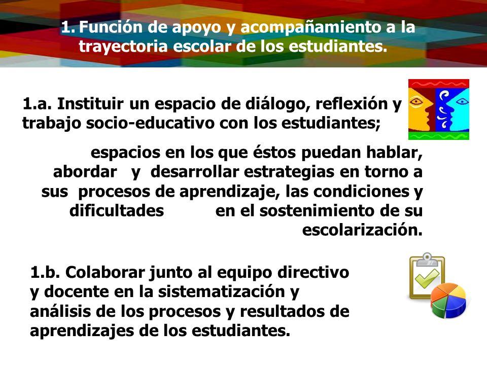 1.Función de apoyo y acompañamiento a la trayectoria escolar de los estudiantes. 1.a. Instituir un espacio de diálogo, reflexión y trabajo socio-educa