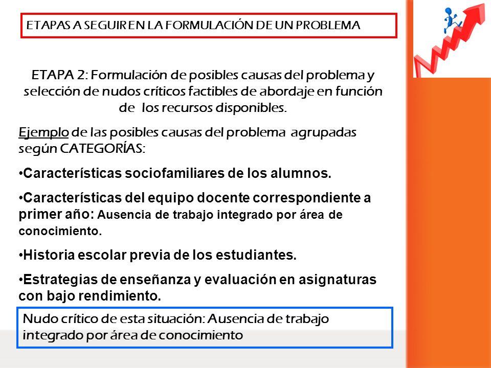 ETAPA 2: Formulación de posibles causas del problema y selección de nudos críticos factibles de abordaje en función de los recursos disponibles. Ejemp