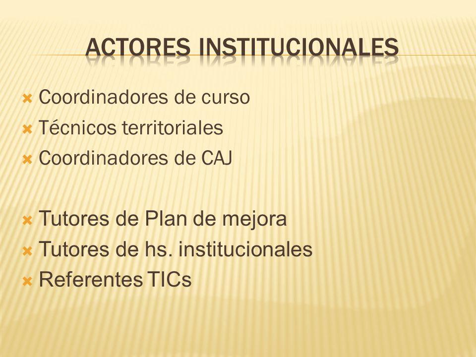 Plan de mejora institucional C.A.J Conectar Igualdad Proyecto para la Prevención del abandono escolar Programa de Inclusión y Terminalidad