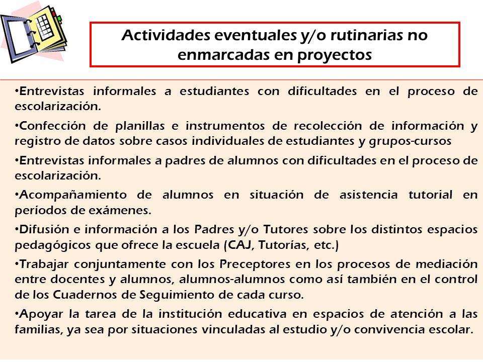 Actividades eventuales y/o rutinarias no enmarcadas en proyectos Entrevistas informales a estudiantes con dificultades en el proceso de escolarización