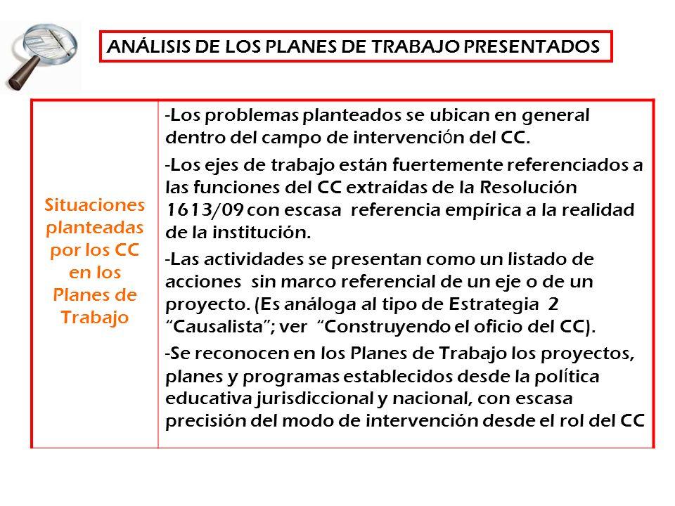 Situaciones planteadas por los CC en los Planes de Trabajo -Los problemas planteados se ubican en general dentro del campo de intervenci ó n del CC. -