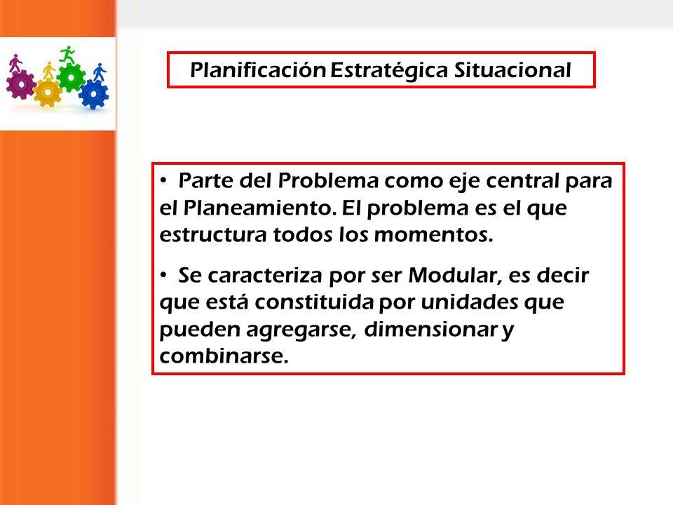 Parte del Problema como eje central para el Planeamiento. El problema es el que estructura todos los momentos. Se caracteriza por ser Modular, es deci