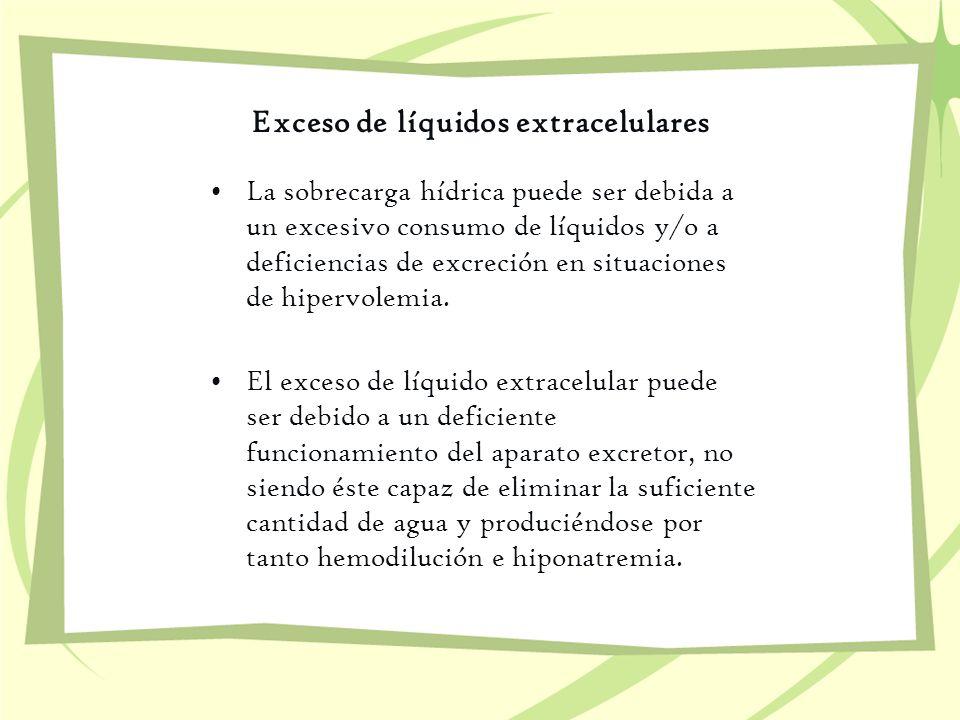 Exceso de líquidos extracelulares La sobrecarga hídrica puede ser debida a un excesivo consumo de líquidos y/o a deficiencias de excreción en situacio