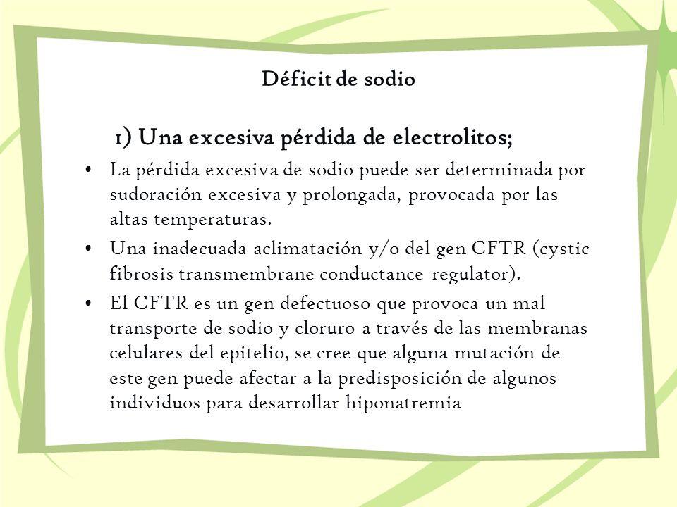 Déficit de sodio 1) Una excesiva pérdida de electrolitos; La pérdida excesiva de sodio puede ser determinada por sudoración excesiva y prolongada, pro