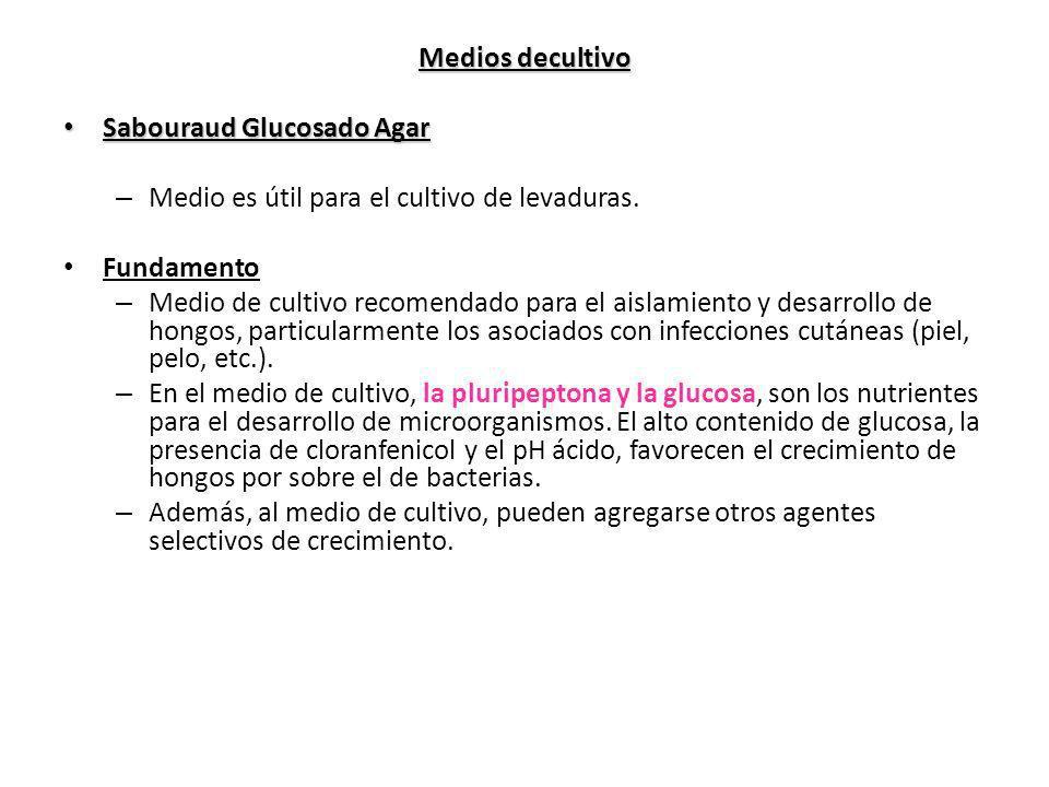 Medios decultivo Sabouraud Glucosado Agar Sabouraud Glucosado Agar – Medio es útil para el cultivo de levaduras. Fundamento – Medio de cultivo recomen