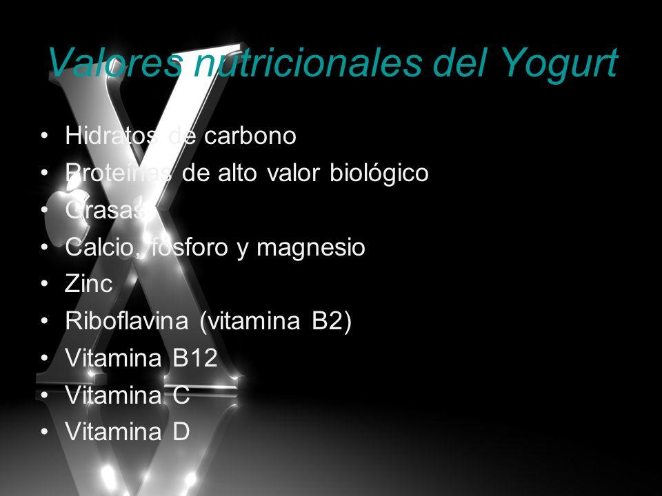Valores nutricionales del Yogurt Hidratos de carbono Proteínas de alto valor biológico Grasas Calcio, fósforo y magnesio Zinc Riboflavina (vitamina B2