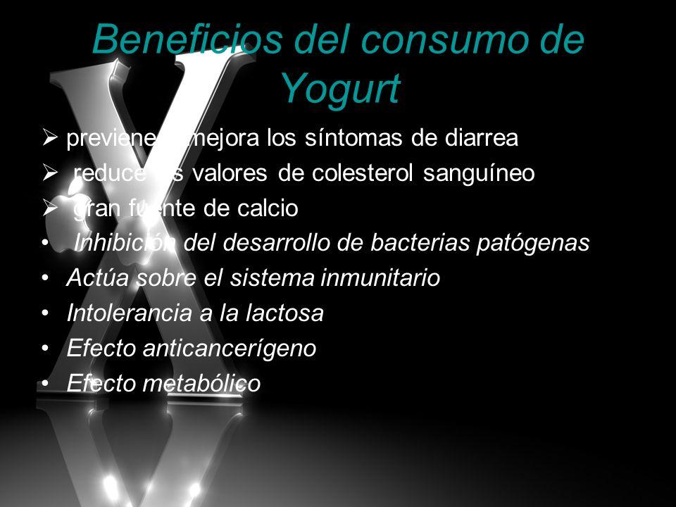 Beneficios del consumo de Yogurt previene y mejora los síntomas de diarrea reduce los valores de colesterol sanguíneo gran fuente de calcio Inhibición
