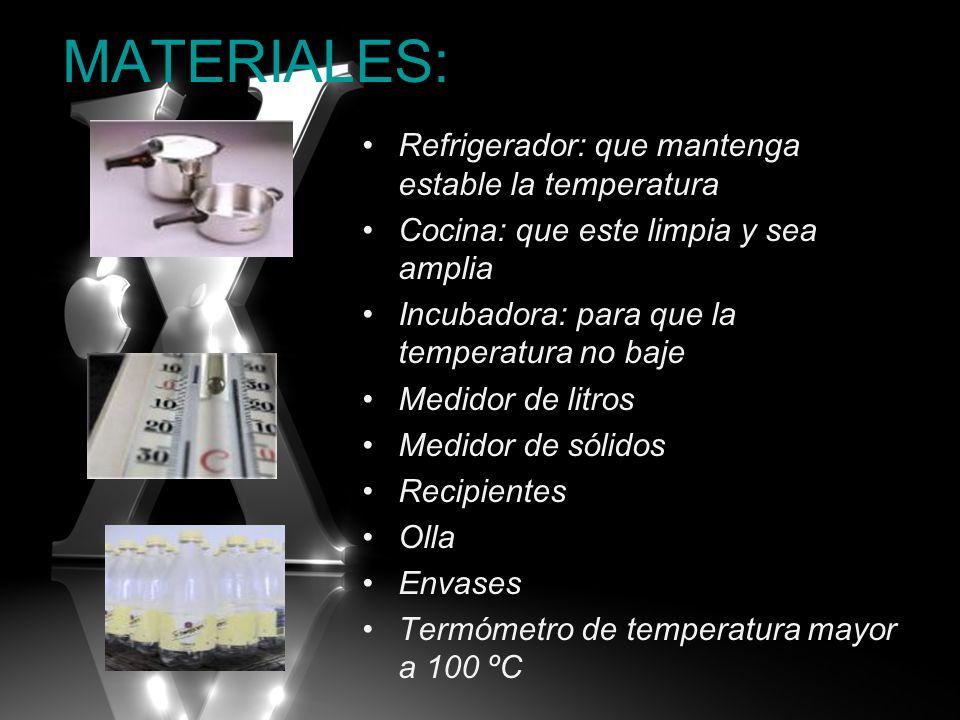 MATERIALES: Refrigerador: que mantenga estable la temperatura Cocina: que este limpia y sea amplia Incubadora: para que la temperatura no baje Medidor