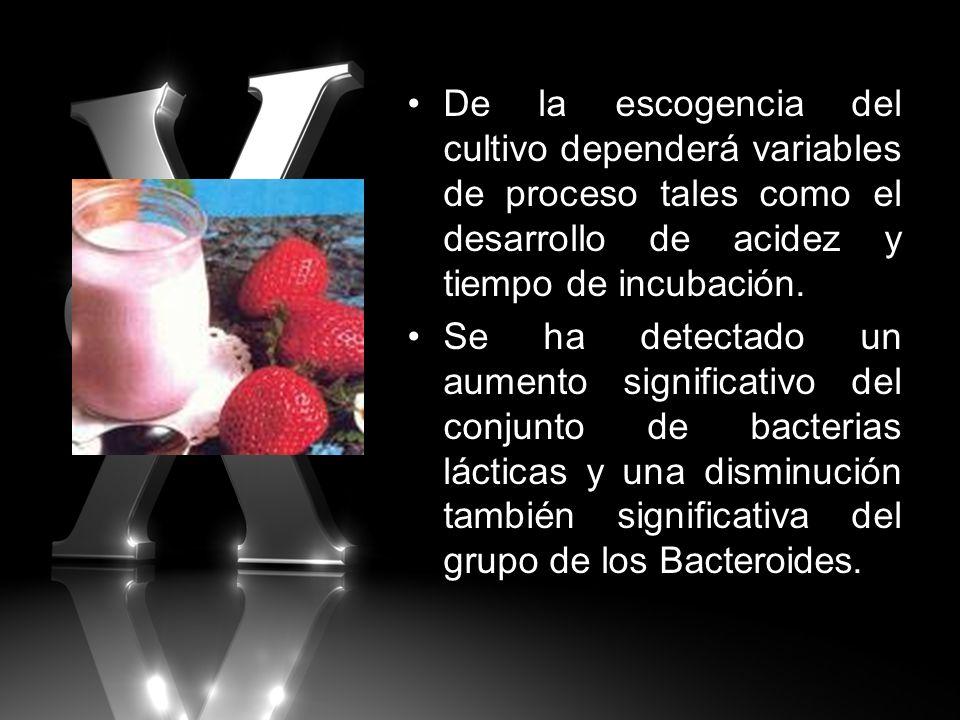 De la escogencia del cultivo dependerá variables de proceso tales como el desarrollo de acidez y tiempo de incubación. Se ha detectado un aumento sign