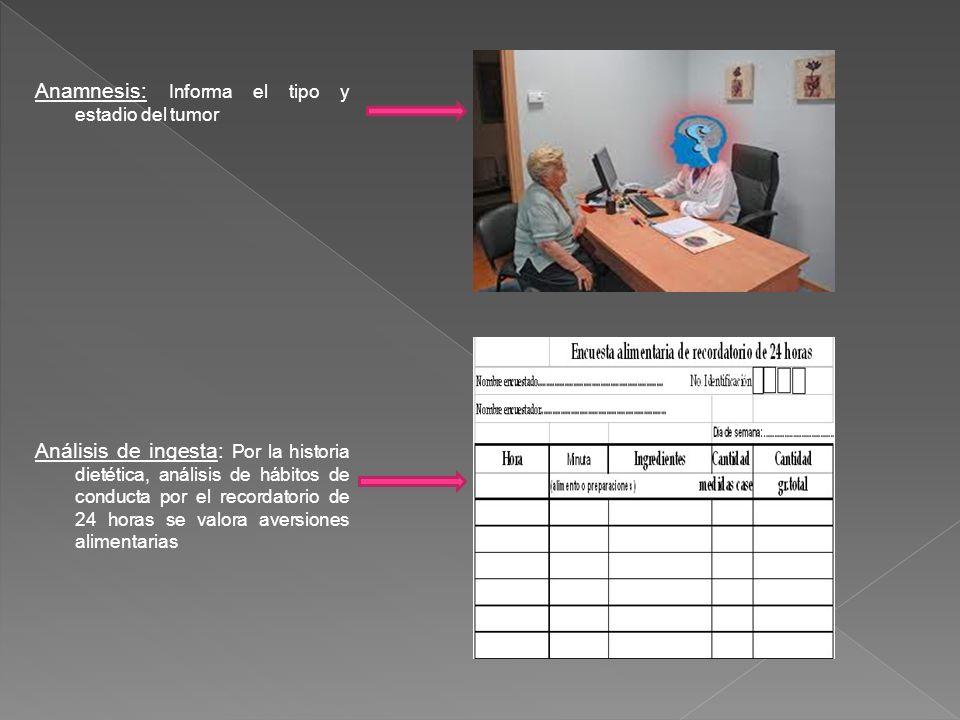 Anamnesis: Informa el tipo y estadio del tumor Análisis de ingesta: Por la historia dietética, análisis de hábitos de conducta por el recordatorio de