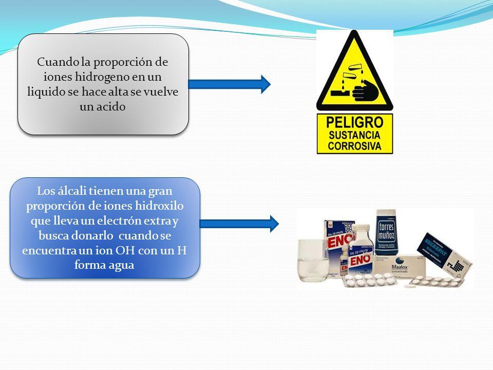 RECOMENDACIONES 3.-Se recomienda conocer el valor del pH de los alimentos y bebidas que consumimos debe ser 75% se alcalinos y 25% de ácidos.