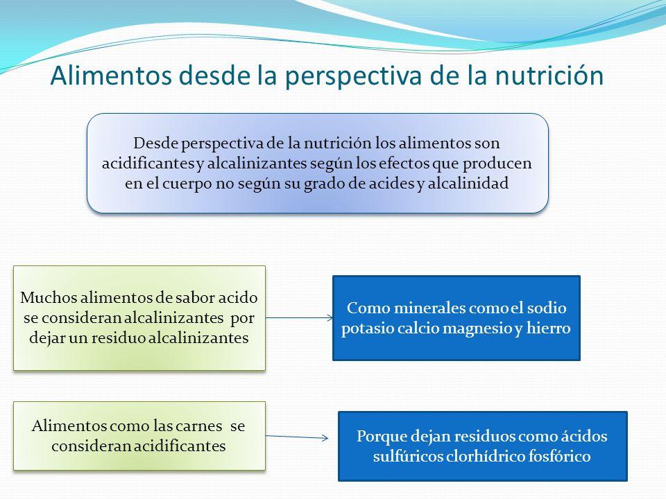 Alimentos desde la perspectiva de la nutrición Desde perspectiva de la nutrición los alimentos son acidificantes y alcalinizantes según los efectos qu