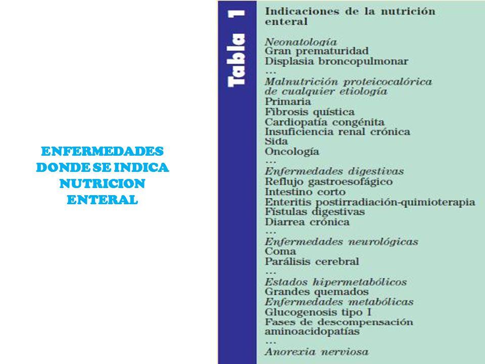 FORMULAS ENTERALES PEDIATRICAS