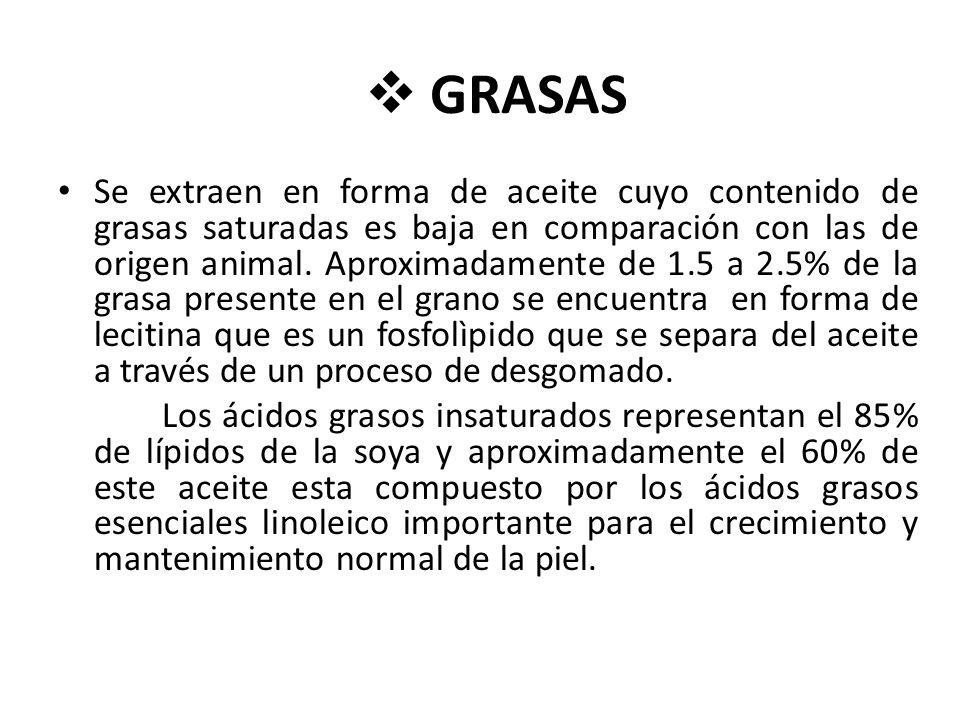 GRASAS Se extraen en forma de aceite cuyo contenido de grasas saturadas es baja en comparación con las de origen animal.