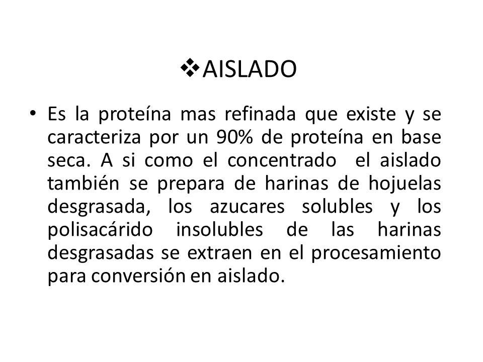 AISLADO Es la proteína mas refinada que existe y se caracteriza por un 90% de proteína en base seca.