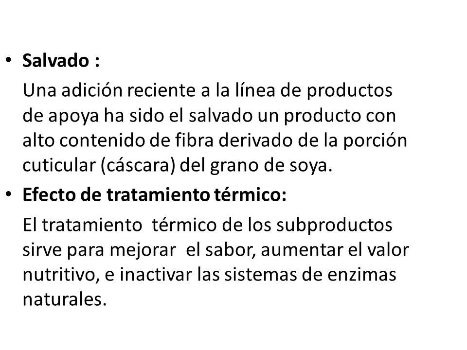 Salvado : Una adición reciente a la línea de productos de apoya ha sido el salvado un producto con alto contenido de fibra derivado de la porción cuticular (cáscara) del grano de soya.