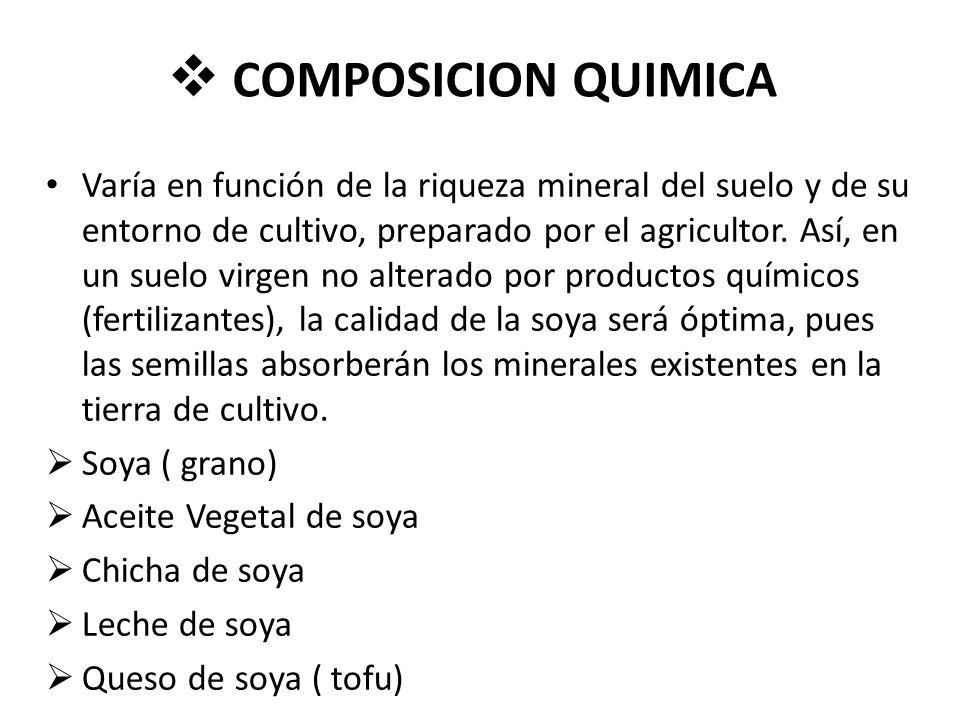 COMPOSICION QUIMICA Varía en función de la riqueza mineral del suelo y de su entorno de cultivo, preparado por el agricultor.