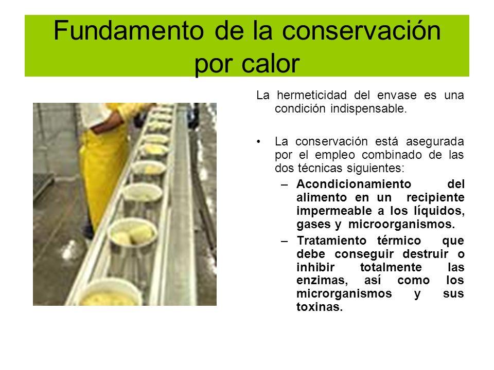 Fundamento de la conservación por calor La hermeticidad del envase es una condición indispensable. La conservación está asegurada por el empleo combin