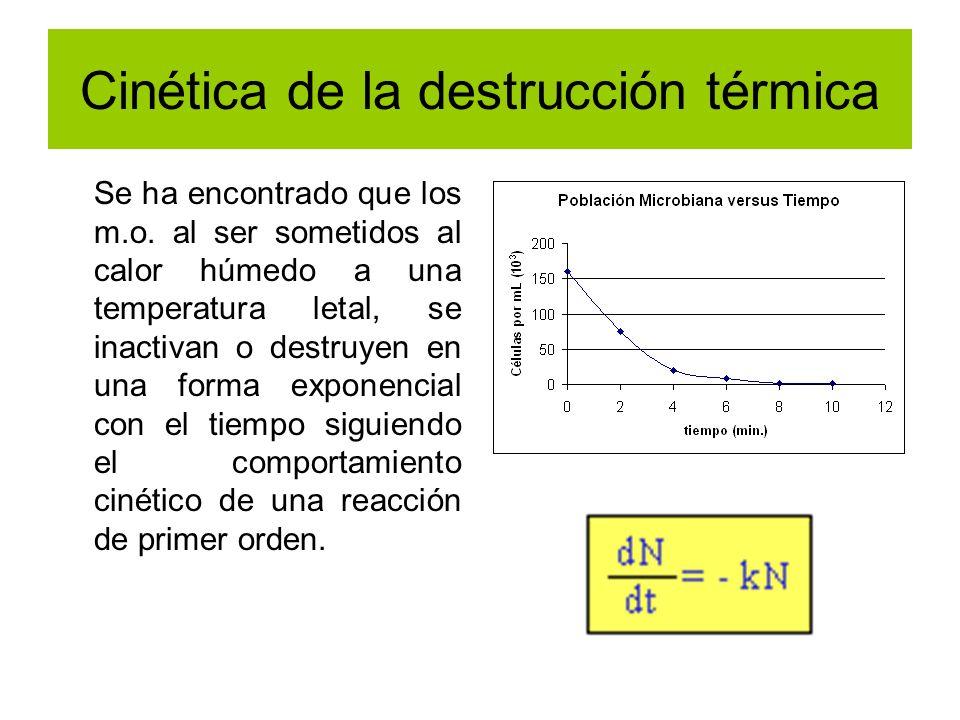 Cinética de la destrucción térmica Se ha encontrado que los m.o. al ser sometidos al calor húmedo a una temperatura letal, se inactivan o destruyen en