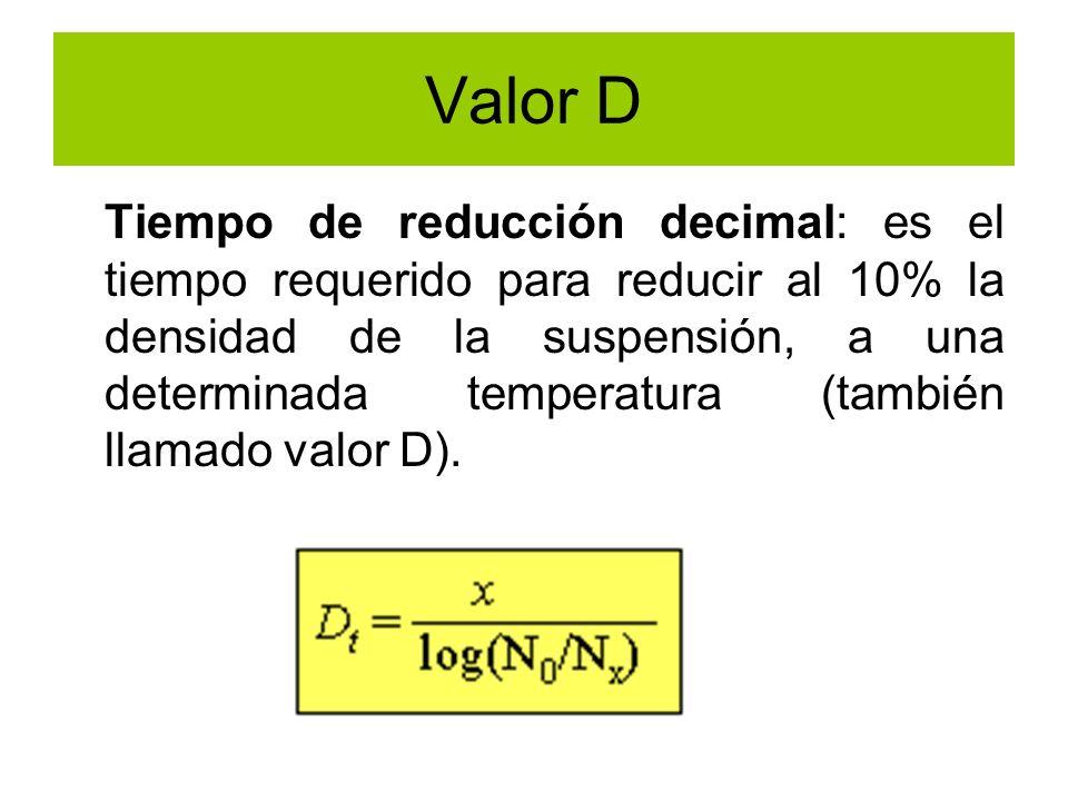 Valor D Tiempo de reducción decimal: es el tiempo requerido para reducir al 10% la densidad de la suspensión, a una determinada temperatura (también l