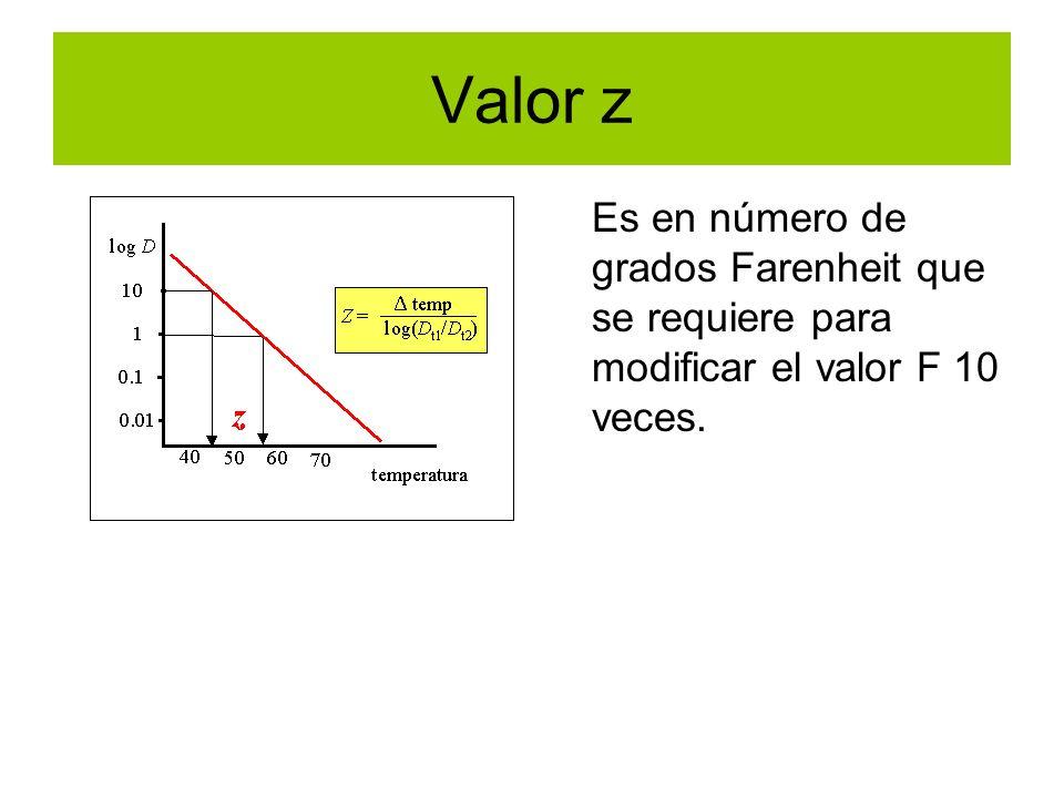Valor z Es en número de grados Farenheit que se requiere para modificar el valor F 10 veces.
