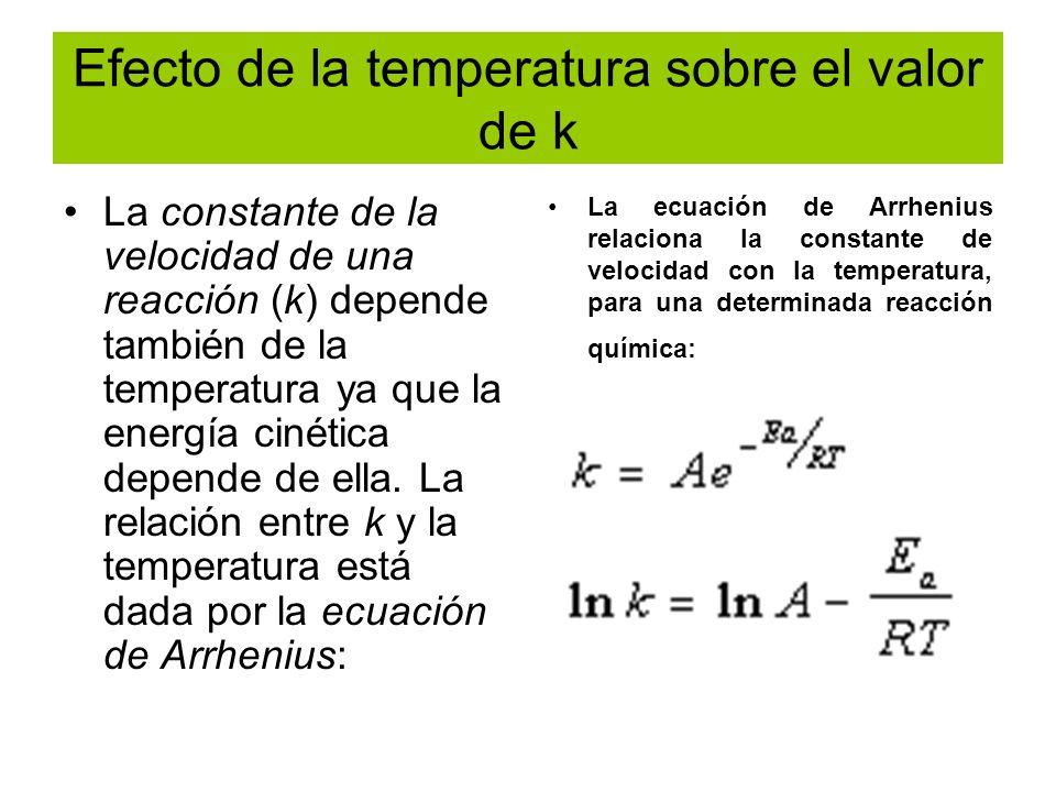 Efecto de la temperatura sobre el valor de k La constante de la velocidad de una reacción (k) depende también de la temperatura ya que la energía ciné