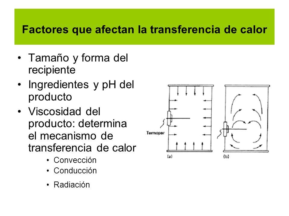 Factores que afectan la transferencia de calor Tamaño y forma del recipiente Ingredientes y pH del producto Viscosidad del producto: determina el meca