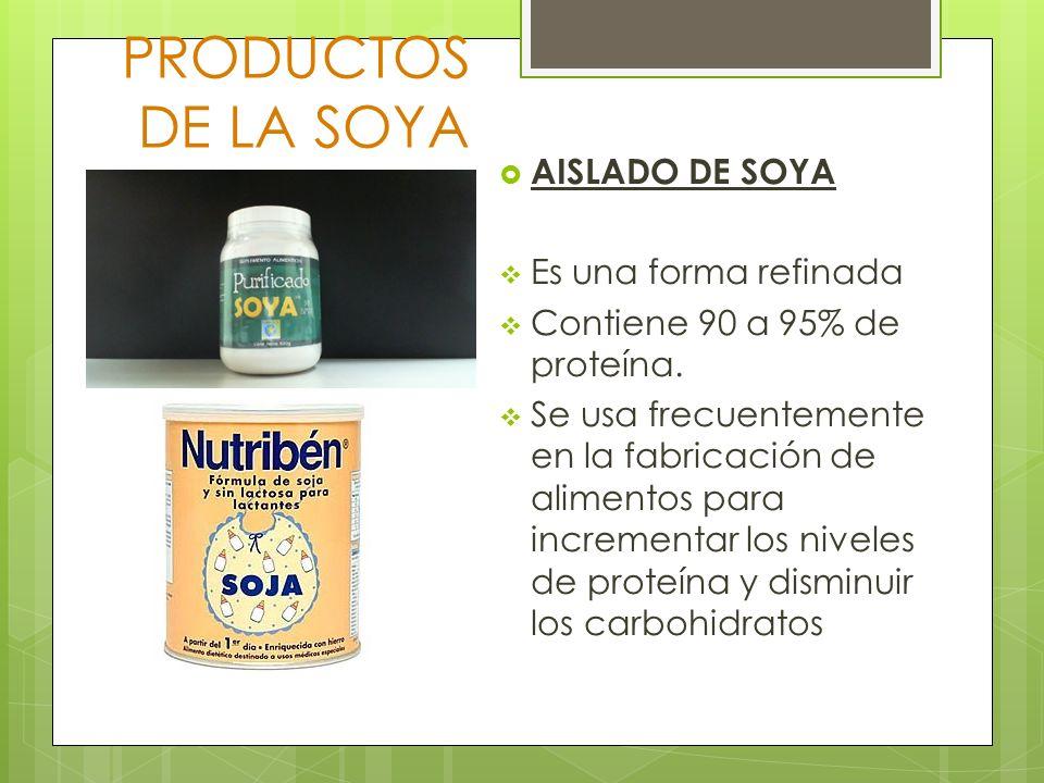 PRODUCTOS DE LA SOYA AISLADO DE SOYA Es una forma refinada Contiene 90 a 95% de proteína. Se usa frecuentemente en la fabricación de alimentos para in