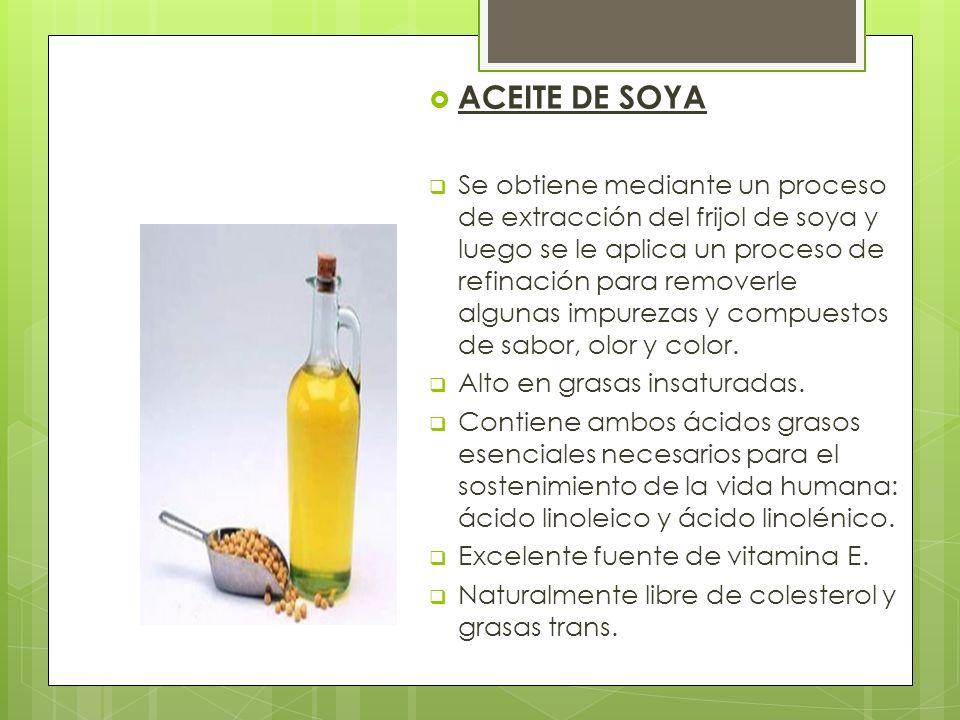 ACEITE DE SOYA Se obtiene mediante un proceso de extracción del frijol de soya y luego se le aplica un proceso de refinación para removerle algunas im