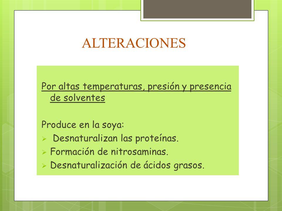 ALTERACIONES Por altas temperaturas, presión y presencia de solventes Produce en la soya: Desnaturalizan las proteínas. Formación de nitrosaminas. Des