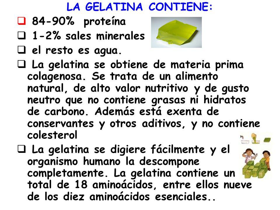 LA GELATINA CONTIENE: 84-90% proteína 1-2% sales minerales el resto es agua. La gelatina se obtiene de materia prima colagenosa. Se trata de un alimen