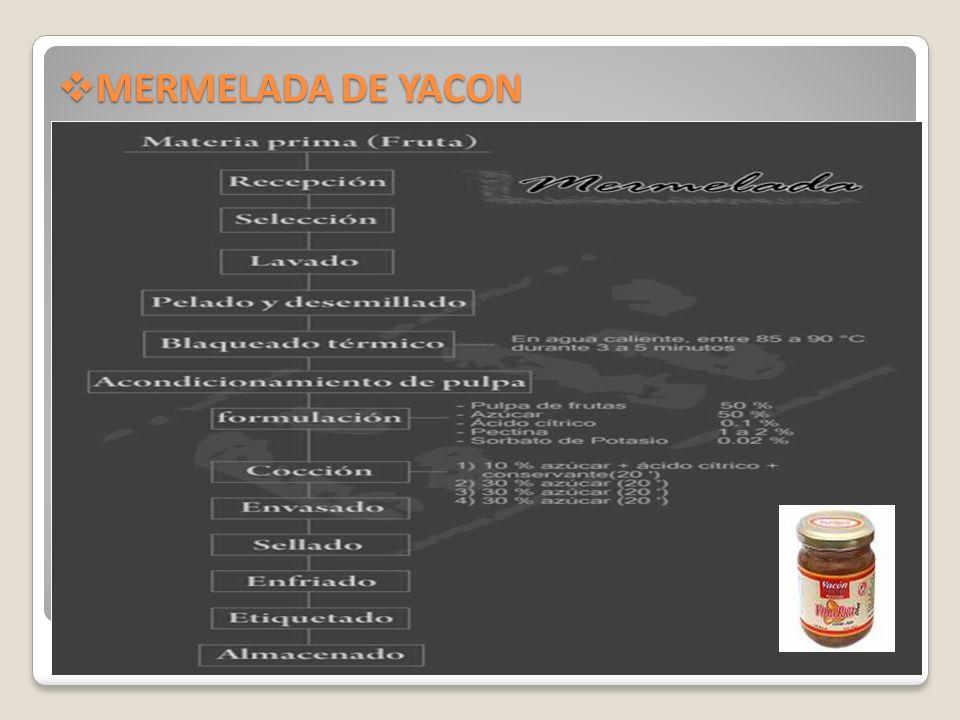 MERMELADA DE YACON MERMELADA DE YACON