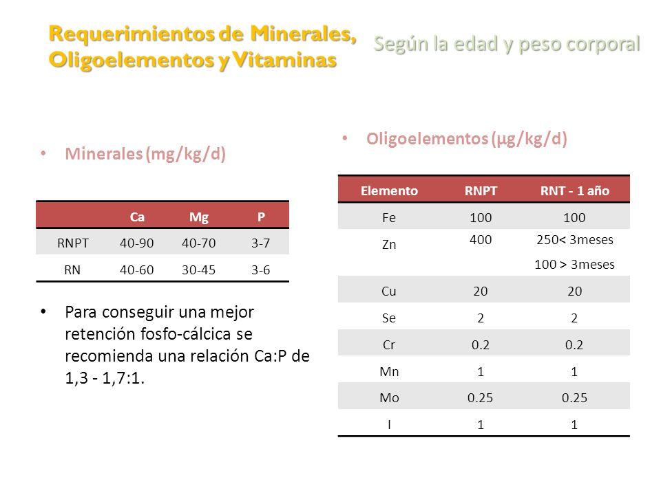 Minerales (mg/kg/d) Para conseguir una mejor retención fosfo-cálcica se recomienda una relación Ca:P de 1,3 - 1,7:1. Oligoelementos (µg/kg/d) Requerim