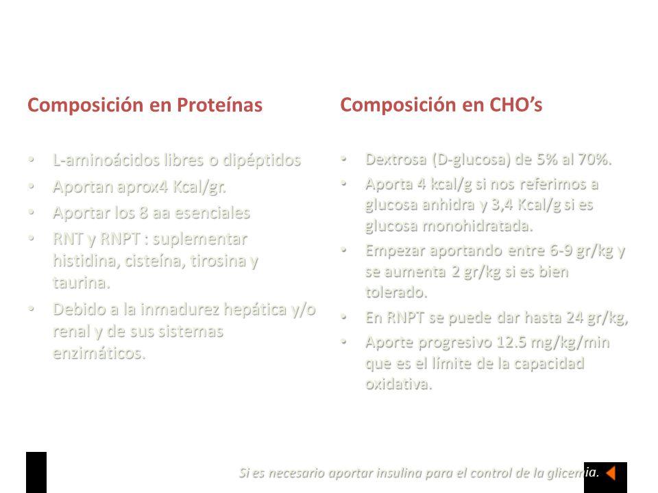 Composición en Proteínas L-aminoácidos libres o dipéptidos L-aminoácidos libres o dipéptidos Aportan aprox4 Kcal/gr. Aportan aprox4 Kcal/gr. Aportar l